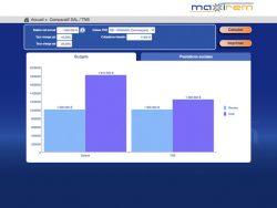 Logiciels Maxirem - Comparatif SAL/TNS